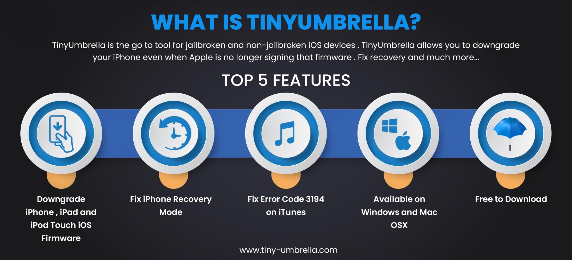 TinyUmbrella App Fixes iPhone Recovery Mode